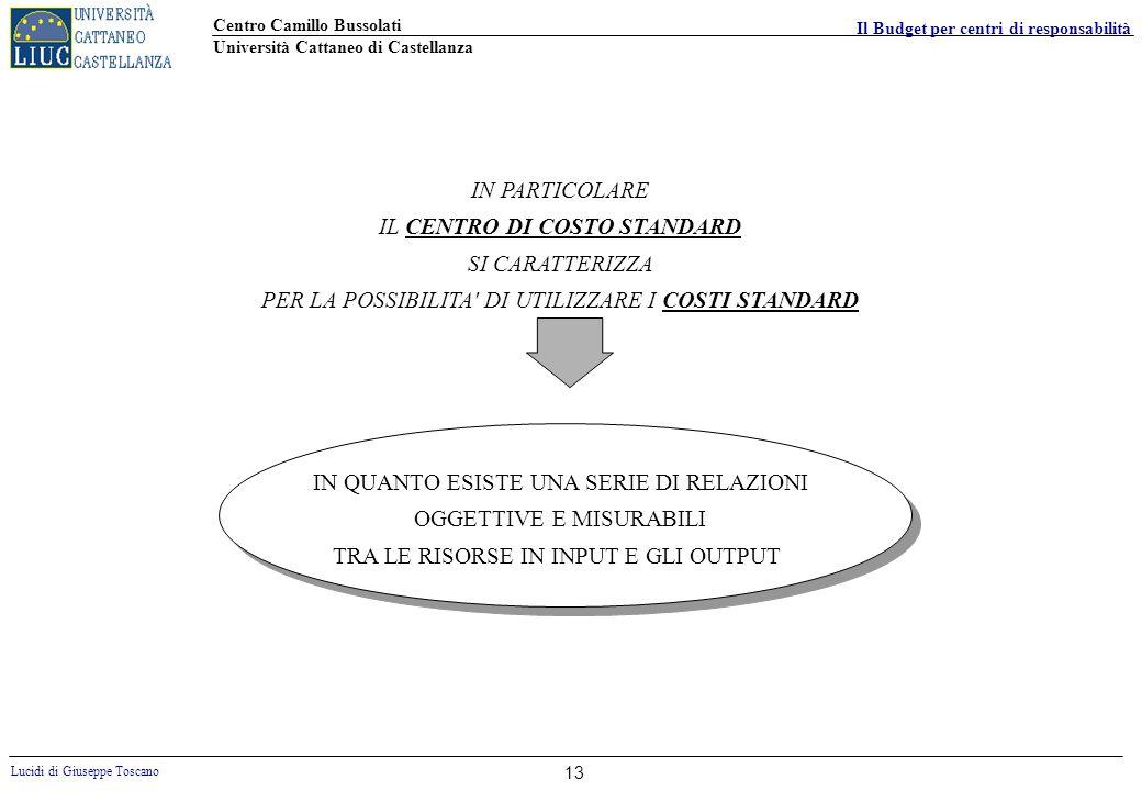 Centro Camillo Bussolati Università Cattaneo di Castellanza Lucidi di Giuseppe Toscano Il Budget per centri di responsabilità 13 IN PARTICOLARE IL CEN