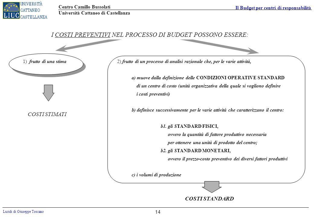 Centro Camillo Bussolati Università Cattaneo di Castellanza Lucidi di Giuseppe Toscano Il Budget per centri di responsabilità 14 2) frutto di un proce