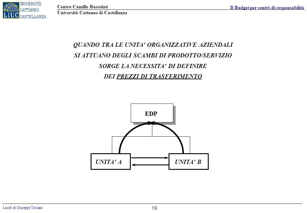 Centro Camillo Bussolati Università Cattaneo di Castellanza Lucidi di Giuseppe Toscano Il Budget per centri di responsabilità 19 EDP UNITA' AUNITA' B