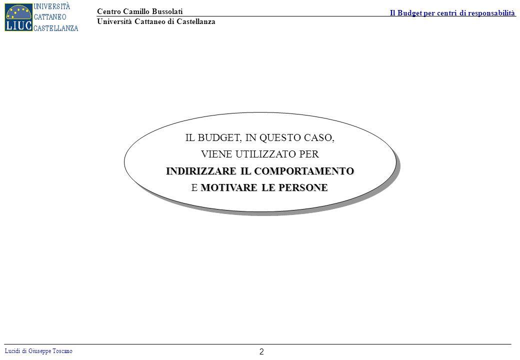 Centro Camillo Bussolati Università Cattaneo di Castellanza Lucidi di Giuseppe Toscano Il Budget per centri di responsabilità 13 IN PARTICOLARE IL CENTRO DI COSTO STANDARD SI CARATTERIZZA PER LA POSSIBILITA DI UTILIZZARE I COSTI STANDARD IN QUANTO ESISTE UNA SERIE DI RELAZIONI OGGETTIVE E MISURABILI TRA LE RISORSE IN INPUT E GLI OUTPUT