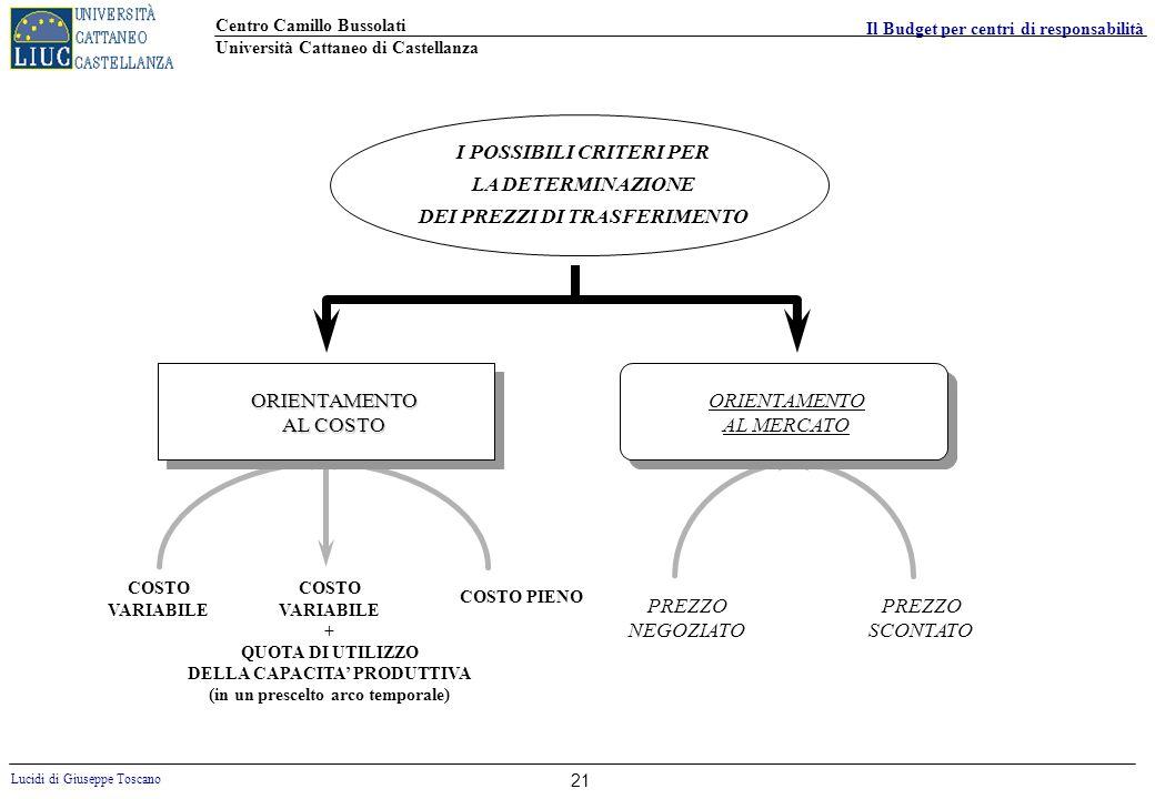 Centro Camillo Bussolati Università Cattaneo di Castellanza Lucidi di Giuseppe Toscano Il Budget per centri di responsabilità 21 I POSSIBILI CRITERI P