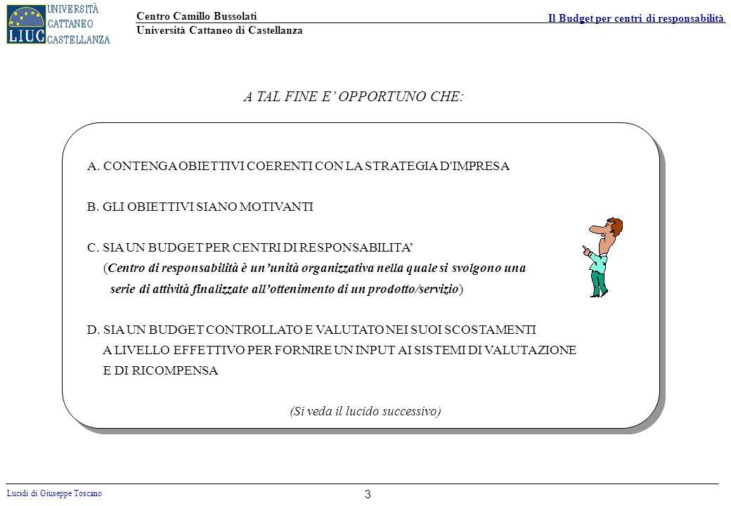 Centro Camillo Bussolati Università Cattaneo di Castellanza Lucidi di Giuseppe Toscano Il Budget per centri di responsabilità 14 2) frutto di un processo di analisi razionale che, per le varie attività, a) muove dalla definizione delle CONDIZIONI OPERATIVE STANDARD di un centro di costo (unità organizzativa della quale si vogliono definire i costi preventivi) b) definisce successivamente per le varie attività che caratterizzano il centro: b1.
