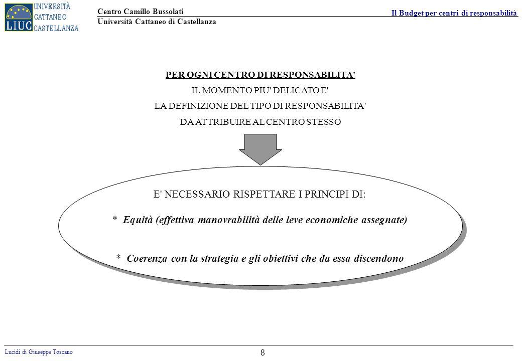 Centro Camillo Bussolati Università Cattaneo di Castellanza Lucidi di Giuseppe Toscano Il Budget per centri di responsabilità 8 PER OGNI CENTRO DI RES