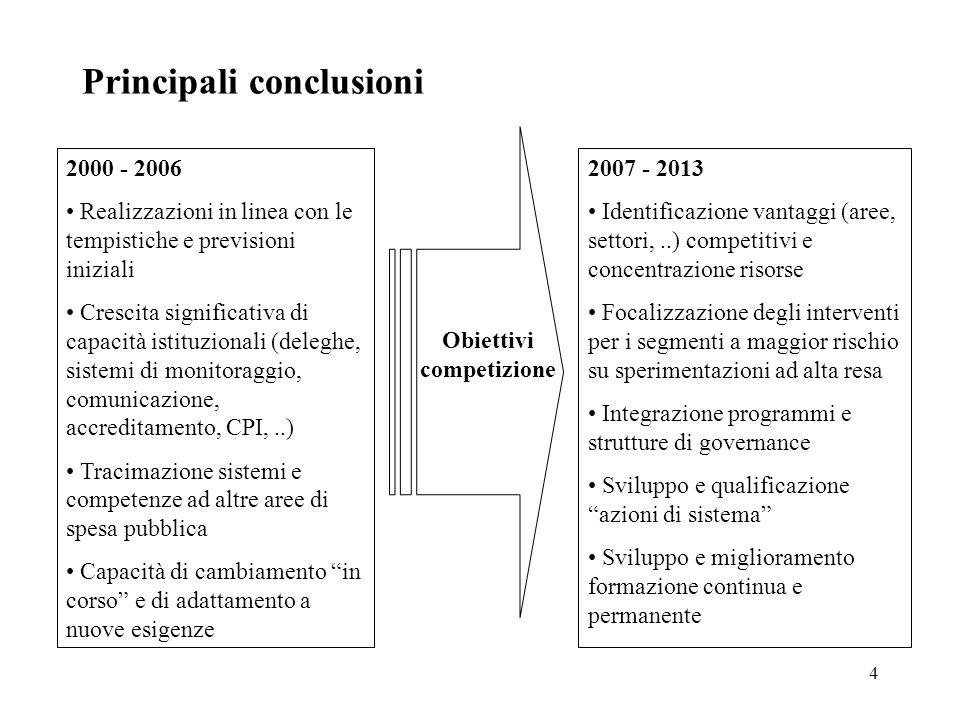 5 Le raccomandazioni della Valutazione Intermedia (a metà 2003) e follow up della Regione La valutazione aveva (attraverso alcuni strumenti metodologici come quello esemplificato dalla tavola) generato indicazioni sia in termini di riallocazione di priorità che di revisione di modalità organizzative.