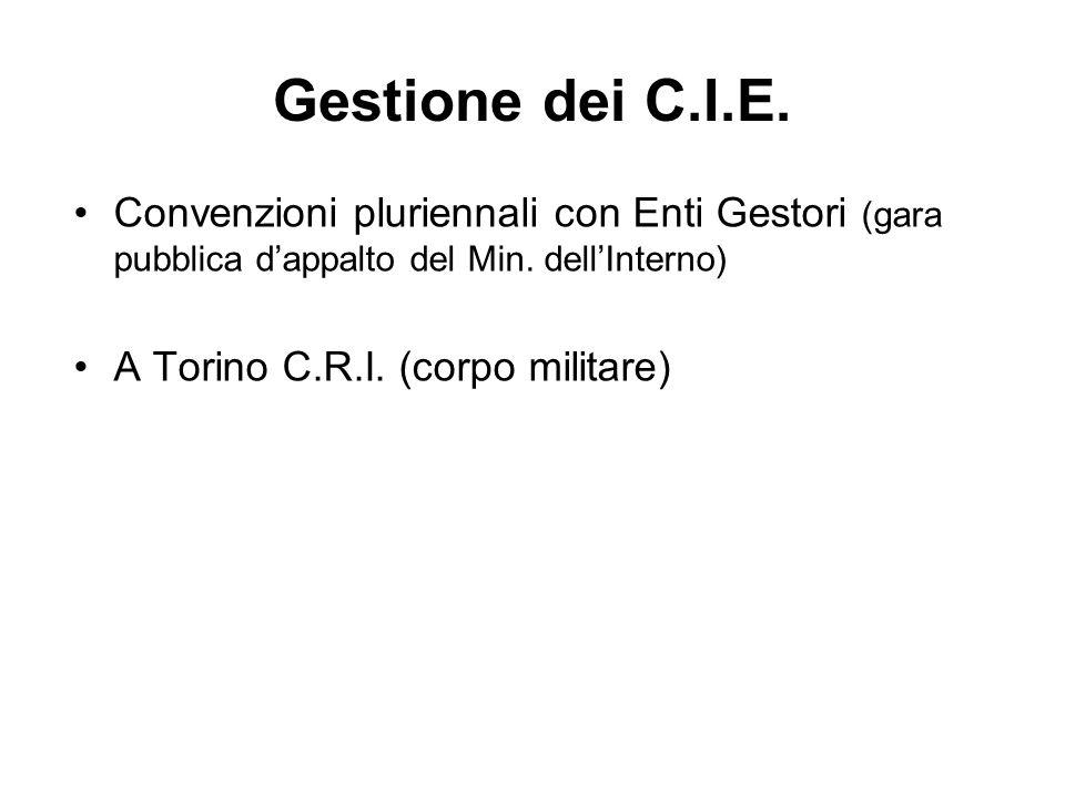 Gestione dei C.I.E.Convenzioni pluriennali con Enti Gestori (gara pubblica d'appalto del Min.
