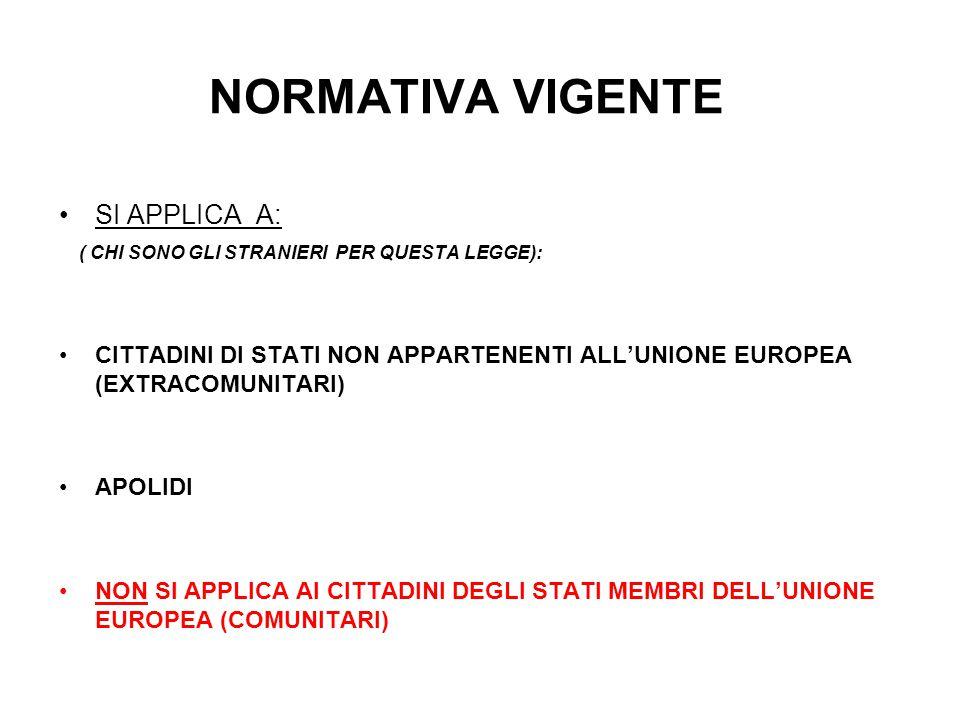NORMATIVA VIGENTE SI APPLICA A: ( CHI SONO GLI STRANIERI PER QUESTA LEGGE): CITTADINI DI STATI NON APPARTENENTI ALL'UNIONE EUROPEA (EXTRACOMUNITARI) APOLIDI NON SI APPLICA AI CITTADINI DEGLI STATI MEMBRI DELL'UNIONE EUROPEA (COMUNITARI)