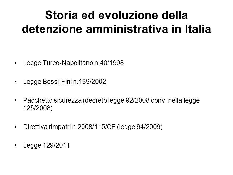 Storia ed evoluzione della detenzione amministrativa in Italia Legge Turco-Napolitano n.40/1998 Legge Bossi-Fini n.189/2002 Pacchetto sicurezza (decreto legge 92/2008 conv.