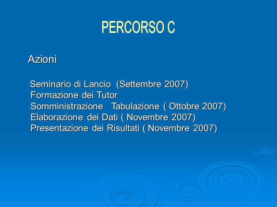 Azioni Seminario di Lancio (Settembre 2007) Seminario di Lancio (Settembre 2007) Formazione dei Tutor Formazione dei Tutor Somministrazione Tabulazione ( Ottobre 2007) Somministrazione Tabulazione ( Ottobre 2007) Elaborazione dei Dati ( Novembre 2007) Elaborazione dei Dati ( Novembre 2007) Presentazione dei Risultati ( Novembre 2007) Presentazione dei Risultati ( Novembre 2007)