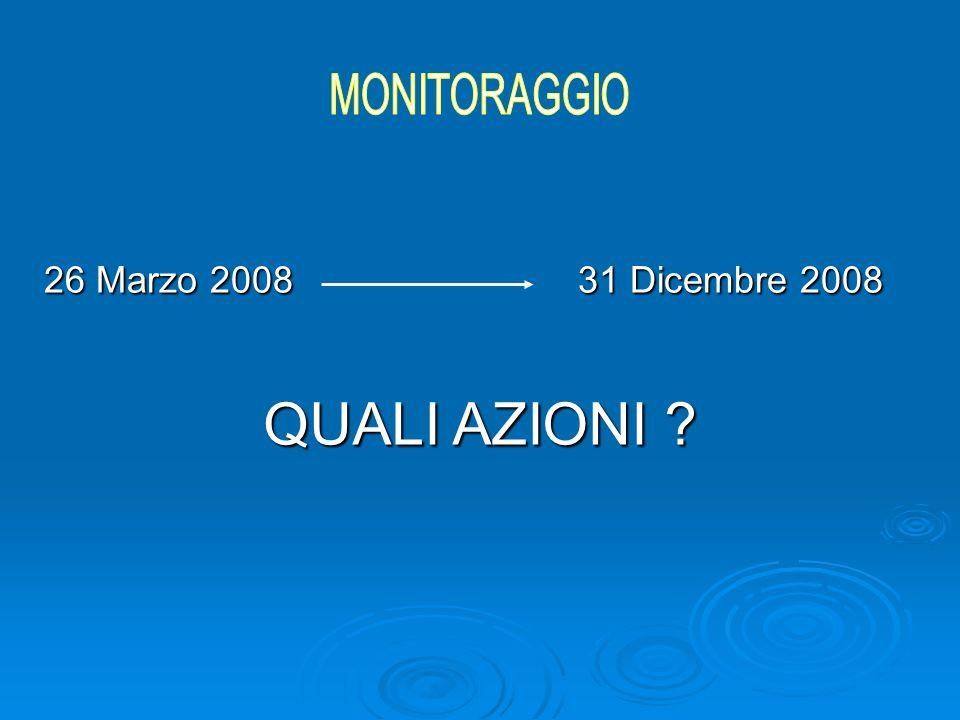26 Marzo 2008 31 Dicembre 2008 QUALI AZIONI