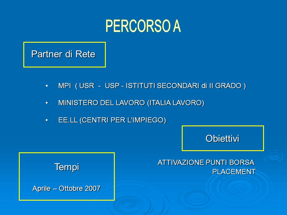 IPSCTP S.PERTINI KR ITC L.PALMA CORIGLIANOCS ITC PEZZULLO CS I.I.S.