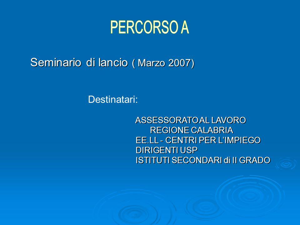 Seminario di lancio ( Marzo 2007) Destinatari: ASSESSORATO AL LAVORO REGIONE CALABRIA EE.LL - CENTRI PER L'IMPIEGO EE.LL - CENTRI PER L'IMPIEGO DIRIGENTI USP DIRIGENTI USP ISTITUTI SECONDARI di II GRADO ISTITUTI SECONDARI di II GRADO