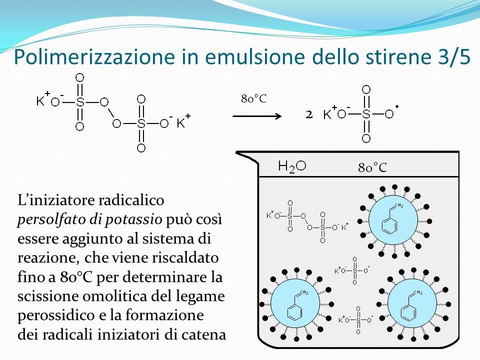L'iniziatore radicalico persolfato di potassio può così essere aggiunto al sistema di reazione, che viene riscaldato fino a 80°C per determinare la sc