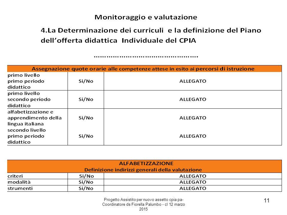 Progetto Assistito per nuovo assetto cpia pa- Coordinatore ds Fiorella Palumbo - cl 12 marzo 2015 11