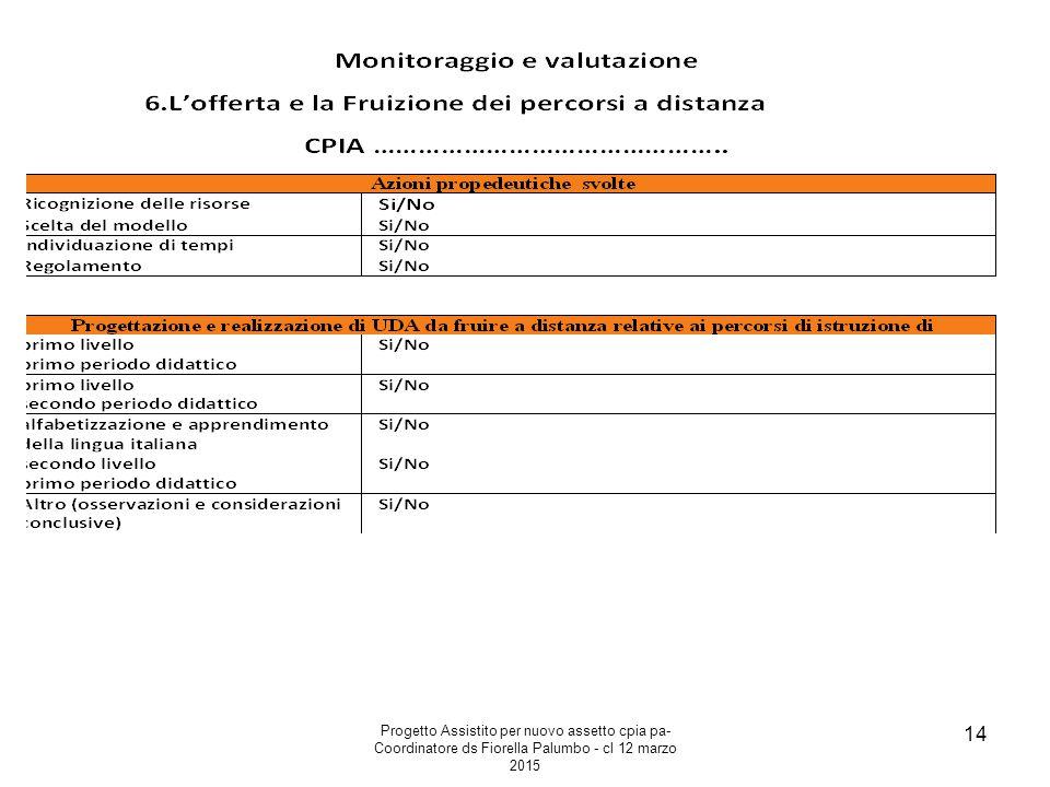 Progetto Assistito per nuovo assetto cpia pa- Coordinatore ds Fiorella Palumbo - cl 12 marzo 2015 14