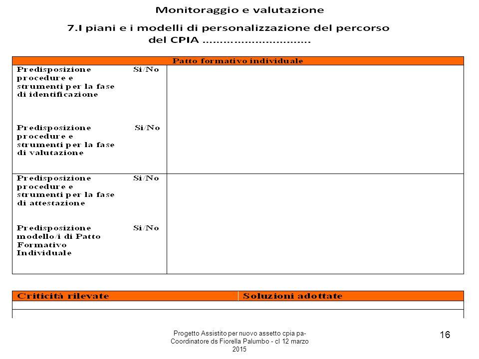 Progetto Assistito per nuovo assetto cpia pa- Coordinatore ds Fiorella Palumbo - cl 12 marzo 2015 16
