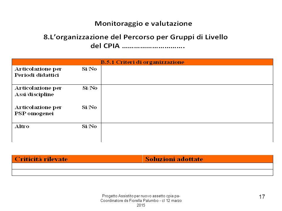Progetto Assistito per nuovo assetto cpia pa- Coordinatore ds Fiorella Palumbo - cl 12 marzo 2015 17