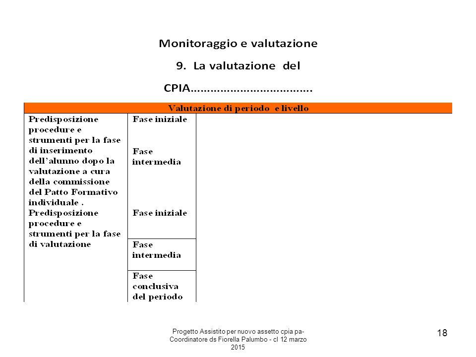 Progetto Assistito per nuovo assetto cpia pa- Coordinatore ds Fiorella Palumbo - cl 12 marzo 2015 18