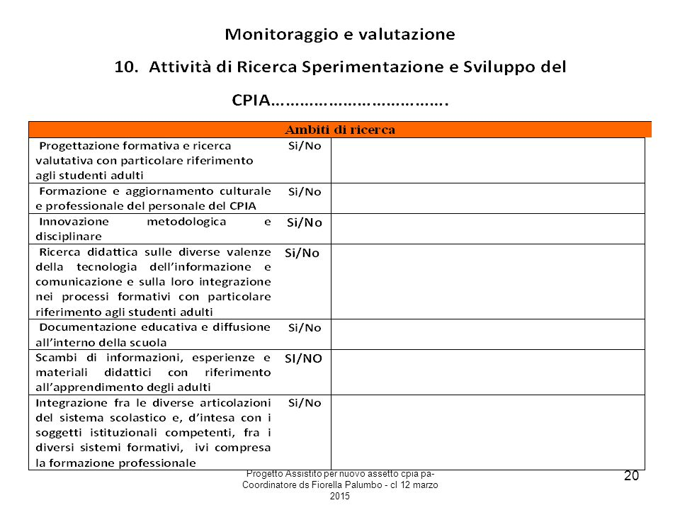 Progetto Assistito per nuovo assetto cpia pa- Coordinatore ds Fiorella Palumbo - cl 12 marzo 2015 20