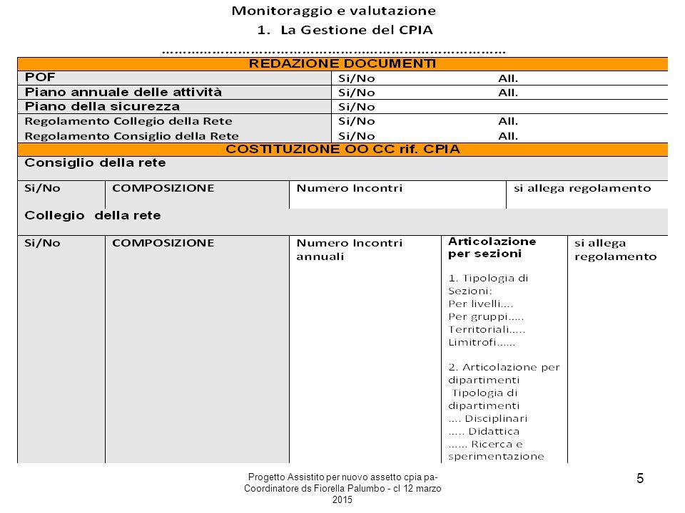 Progetto Assistito per nuovo assetto cpia pa- Coordinatore ds Fiorella Palumbo - cl 12 marzo 2015 5