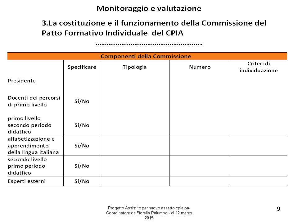 Progetto Assistito per nuovo assetto cpia pa- Coordinatore ds Fiorella Palumbo - cl 12 marzo 2015 9