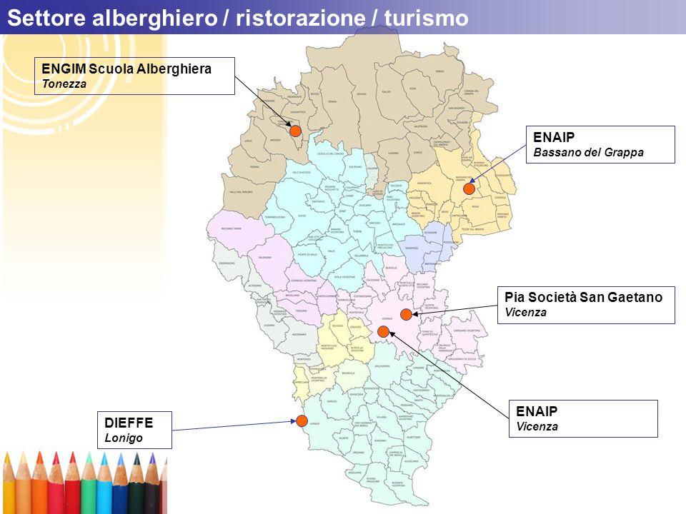 ENGIM Scuola Alberghiera Tonezza Pia Società San Gaetano Vicenza ENAIP Vicenza Settore alberghiero / ristorazione / turismo ENAIP Bassano del Grappa DIEFFE Lonigo