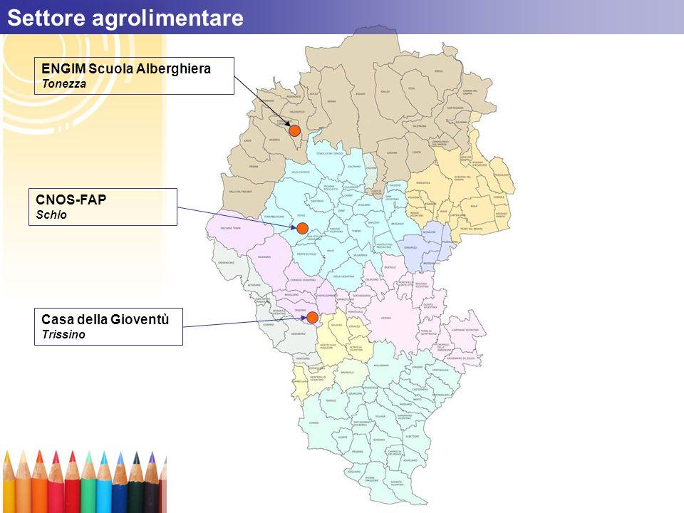 CNOS-FAP Schio Settore agrolimentare Casa della Gioventù Trissino ENGIM Scuola Alberghiera Tonezza