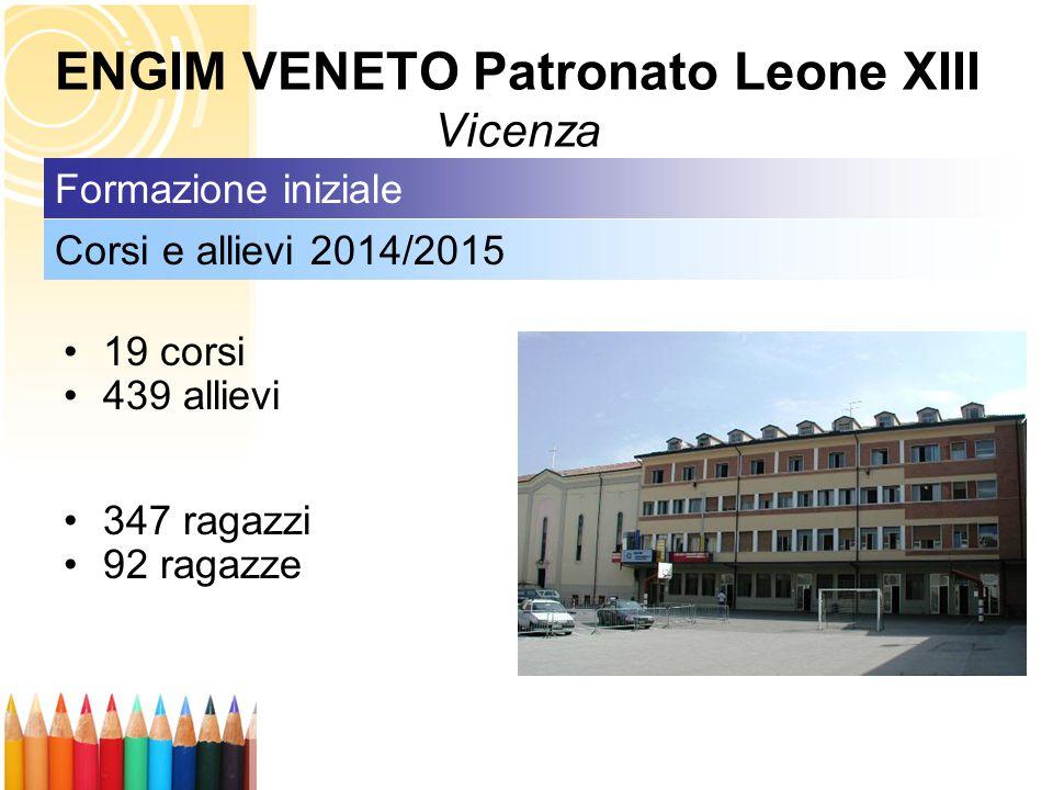 19 corsi 439 allievi 347 ragazzi 92 ragazze Corsi e allievi 2014/2015 Formazione iniziale ENGIM VENETO Patronato Leone XIII Vicenza