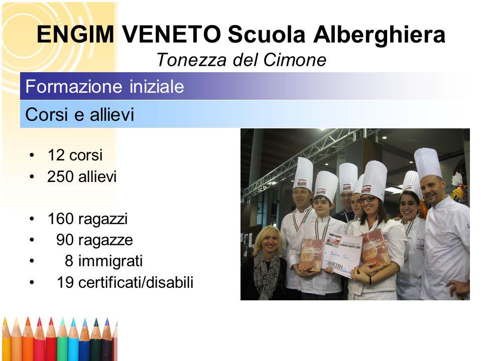 ENGIM VENETO Scuola Alberghiera Tonezza del Cimone Corsi e allievi Formazione iniziale 12 corsi 250 allievi 160 ragazzi 90 ragazze 8 immigrati 19 cert