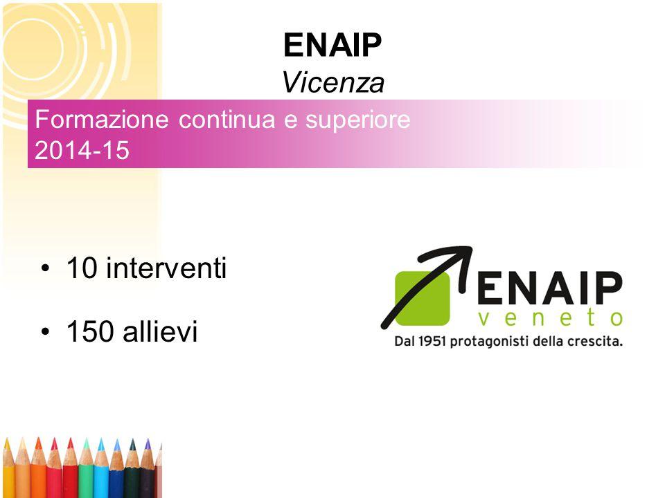 10 interventi 150 allievi Formazione continua e superiore 2014-15 ENAIP Vicenza