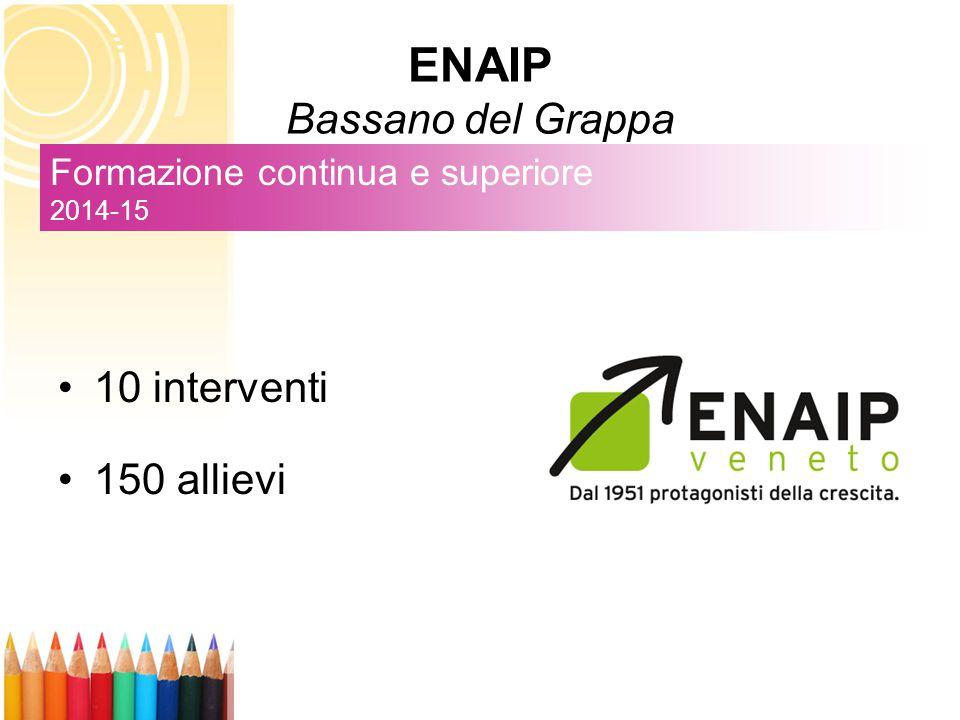 10 interventi 150 allievi Formazione continua e superiore 2014-15 ENAIP Bassano del Grappa