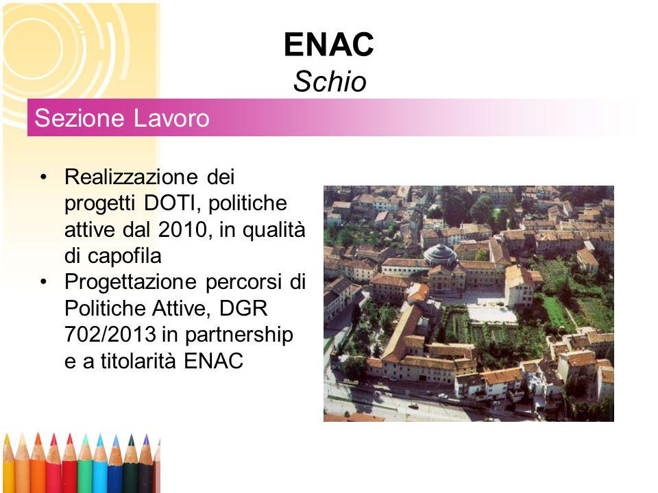 ENAC Schio Sezione Lavoro Realizzazione dei progetti DOTI, politiche attive dal 2010, in qualità di capofila Progettazione percorsi di Politiche Attive, DGR 702/2013 in partnership e a titolarità ENAC
