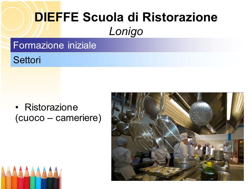 DIEFFE Scuola di Ristorazione Lonigo Ristorazione (cuoco – cameriere) Settori Formazione iniziale