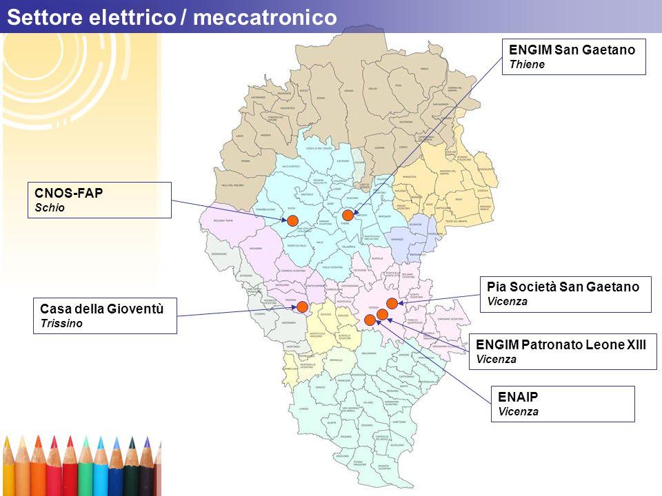 ENGIM VENETO Patronato Leone XIII Vicenza Grafico multimediale Vendite Meccanico Meccatronico Elettrico/Elettronico Termoidraulico Settori Formazione iniziale