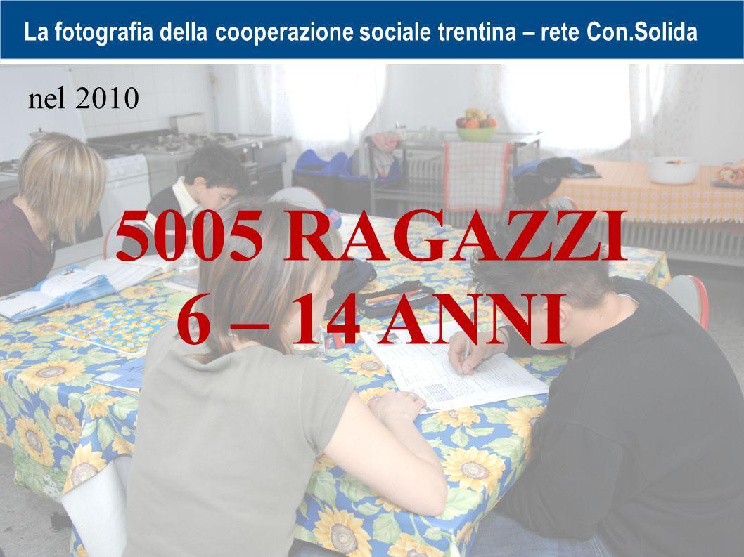 La fotografia della cooperazione sociale trentina – rete Con.Solida 5005 RAGAZZI 6 – 14 ANNI nel 2010
