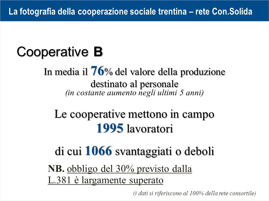 In media il 76 % del valore della produzione destinato al personale Cooperative B Le cooperative mettono in campo 1995 lavoratori di cui 1066 svantaggiati o deboli La fotografia della cooperazione sociale trentina – rete Con.Solida (in costante aumento negli ultimi 5 anni) (i dati si riferiscono al 100% della rete consortile) NB.
