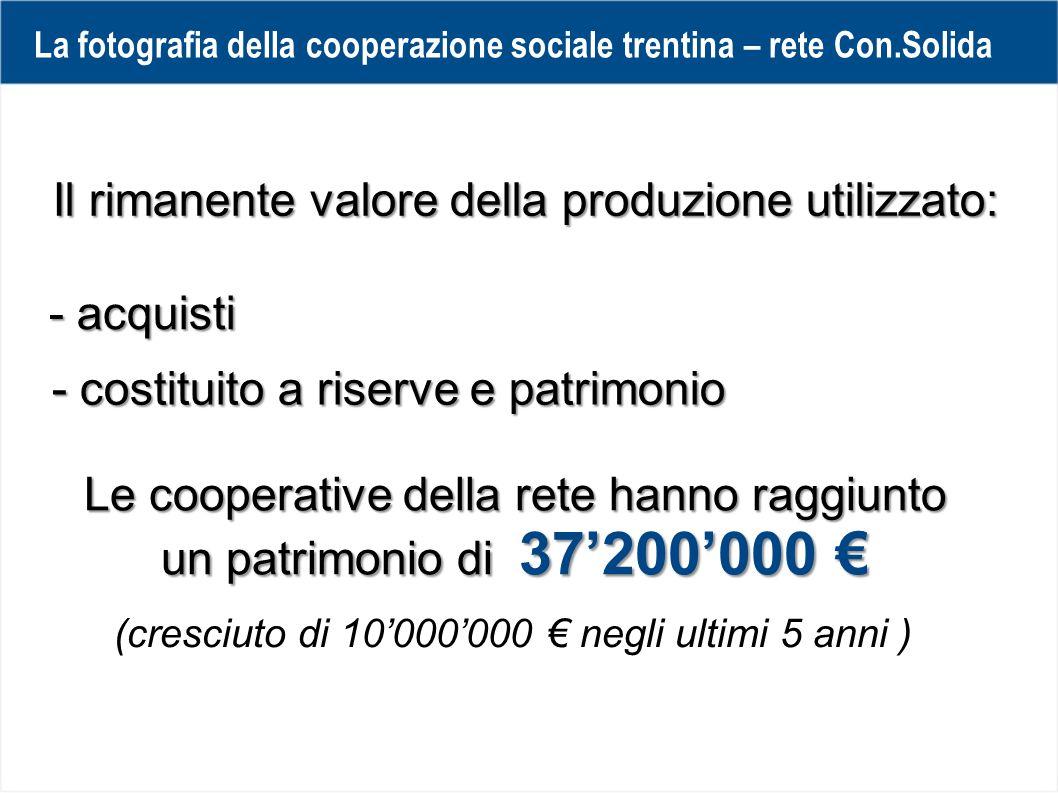 La fotografia della cooperazione sociale trentina – rete Con.Solida Dov'è la rete.