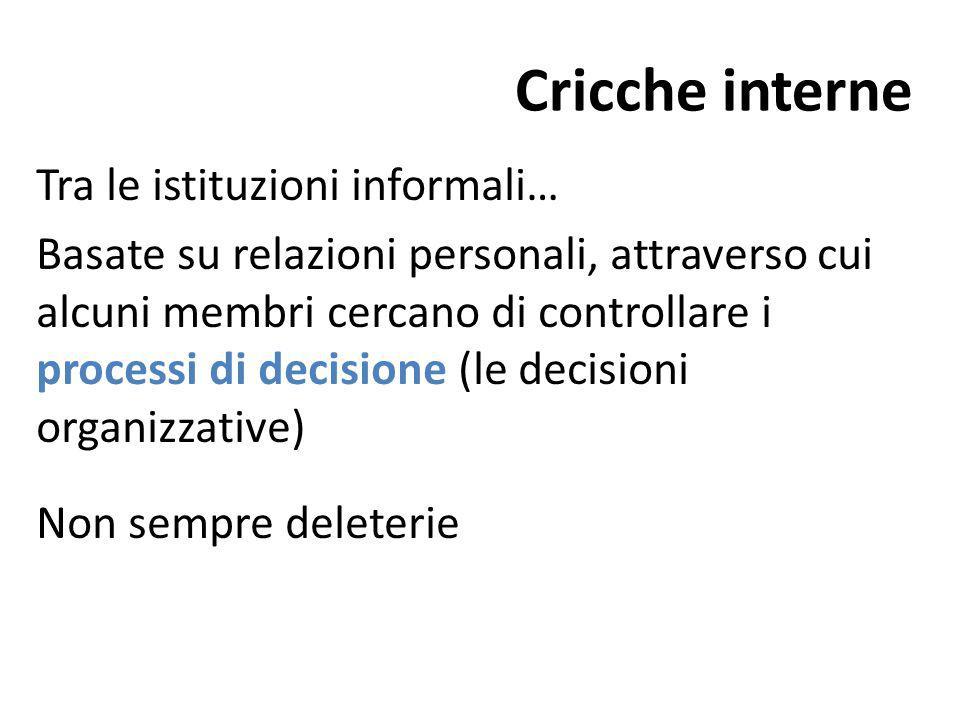 Cricche interne Tra le istituzioni informali… Basate su relazioni personali, attraverso cui alcuni membri cercano di controllare i processi di decisio