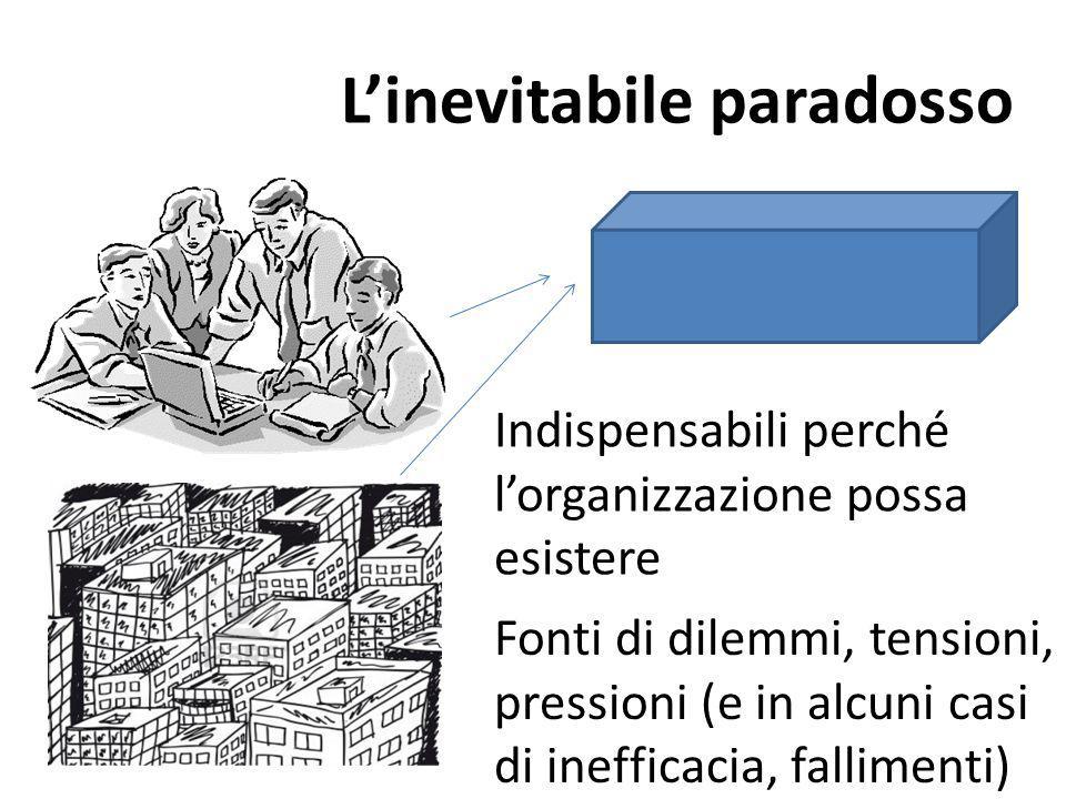 L'inevitabile paradosso Indispensabili perché l'organizzazione possa esistere Fonti di dilemmi, tensioni, pressioni (e in alcuni casi di inefficacia,