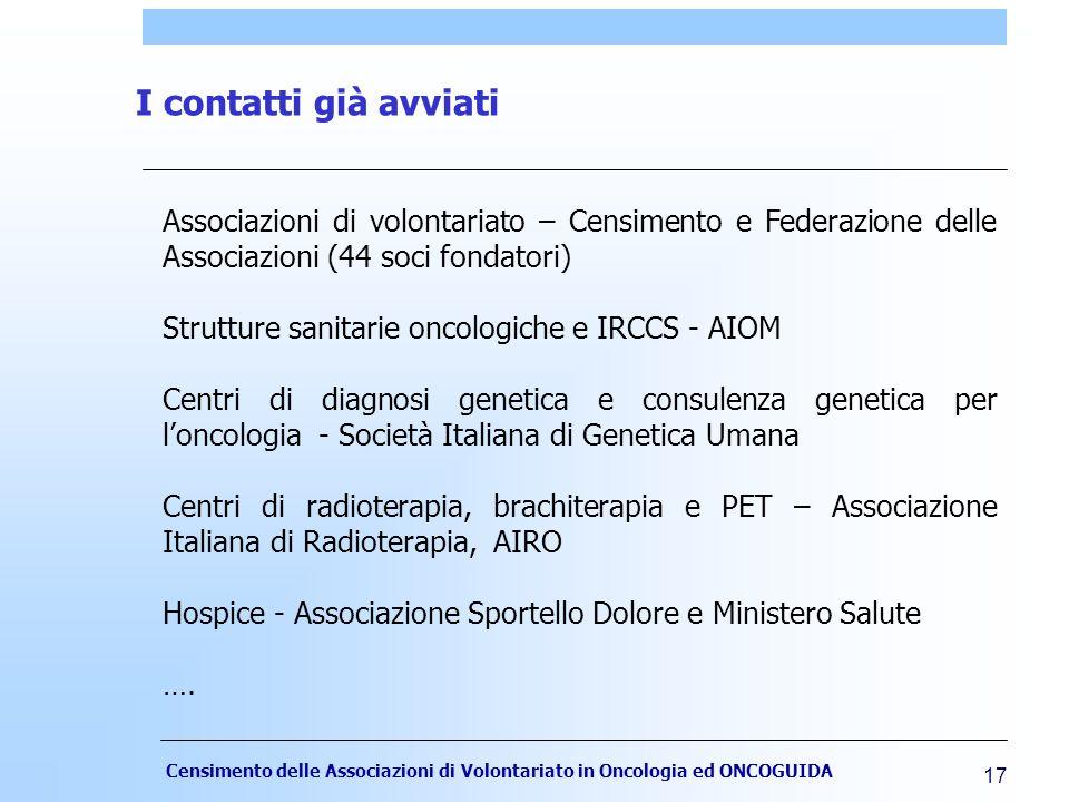 Censimento delle Associazioni di Volontariato in Oncologia ed ONCOGUIDA 17 I contatti già avviati Associazioni di volontariato – Censimento e Federazione delle Associazioni (44 soci fondatori) Strutture sanitarie oncologiche e IRCCS - AIOM Centri di diagnosi genetica e consulenza genetica per l'oncologia - Società Italiana di Genetica Umana Centri di radioterapia, brachiterapia e PET – Associazione Italiana di Radioterapia, AIRO Hospice - Associazione Sportello Dolore e Ministero Salute ….