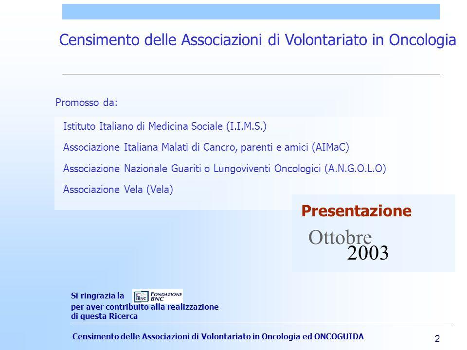 Censimento delle Associazioni di Volontariato in Oncologia ed ONCOGUIDA 2 Ottobre 2003 Censimento delle Associazioni di Volontariato in Oncologia Presentazione Si ringrazia la per aver contribuito alla realizzazione di questa Ricerca Istituto Italiano di Medicina Sociale (I.I.M.S.) Associazione Italiana Malati di Cancro, parenti e amici (AIMaC) Associazione Nazionale Guariti o Lungoviventi Oncologici (A.N.G.O.L.O) Associazione Vela (Vela) Promosso da: