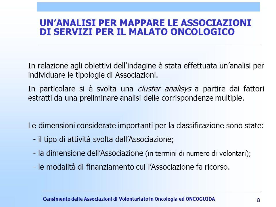 Censimento delle Associazioni di Volontariato in Oncologia ed ONCOGUIDA 8 UN'ANALISI PER MAPPARE LE ASSOCIAZIONI DI SERVIZI PER IL MALATO ONCOLOGICO In relazione agli obiettivi dell'indagine è stata effettuata un'analisi per individuare le tipologie di Associazioni.