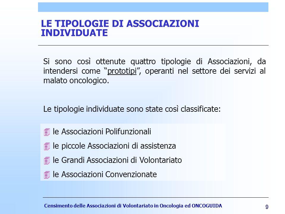 Censimento delle Associazioni di Volontariato in Oncologia ed ONCOGUIDA 9 LE TIPOLOGIE DI ASSOCIAZIONI INDIVIDUATE Si sono così ottenute quattro tipologie di Associazioni, da intendersi come prototipi , operanti nel settore dei servizi al malato oncologico.