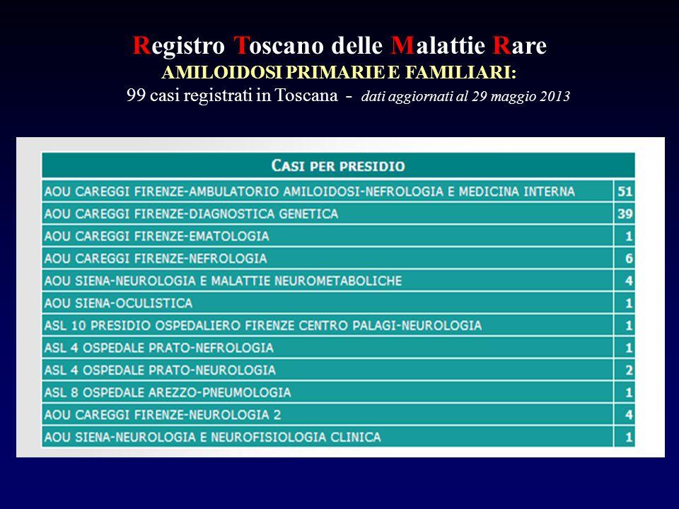 Registro Toscano delle Malattie Rare AMILOIDOSI PRIMARIE E FAMILIARI: 99 casi registrati in Toscana - dati aggiornati al 29 maggio 2013