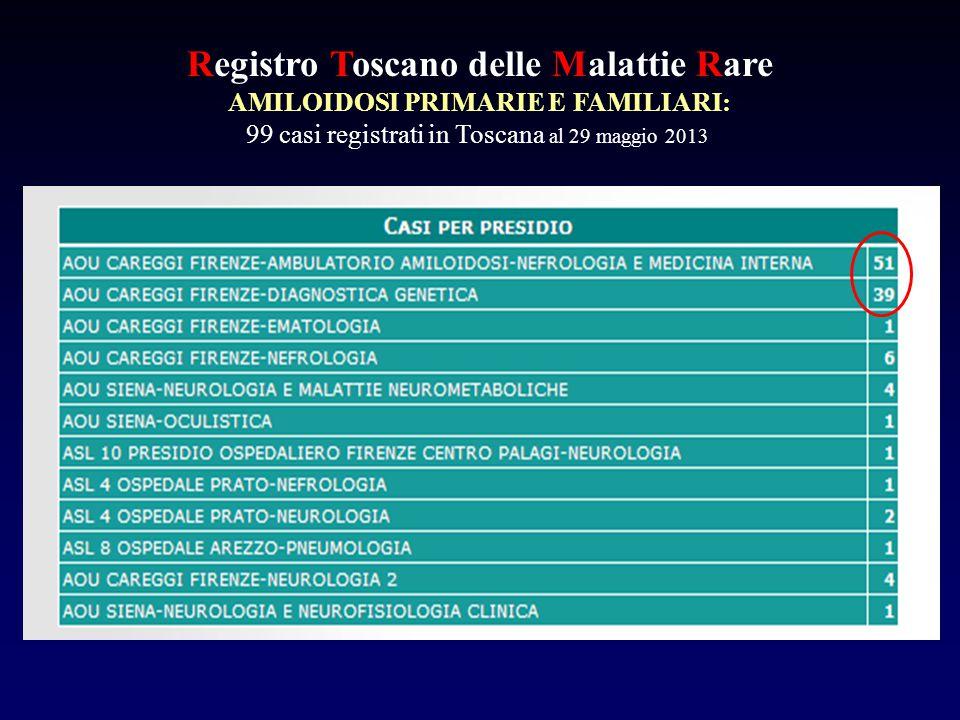 Registro Toscano delle Malattie Rare AMILOIDOSI PRIMARIE E FAMILIARI: 99 casi registrati in Toscana al 29 maggio 2013