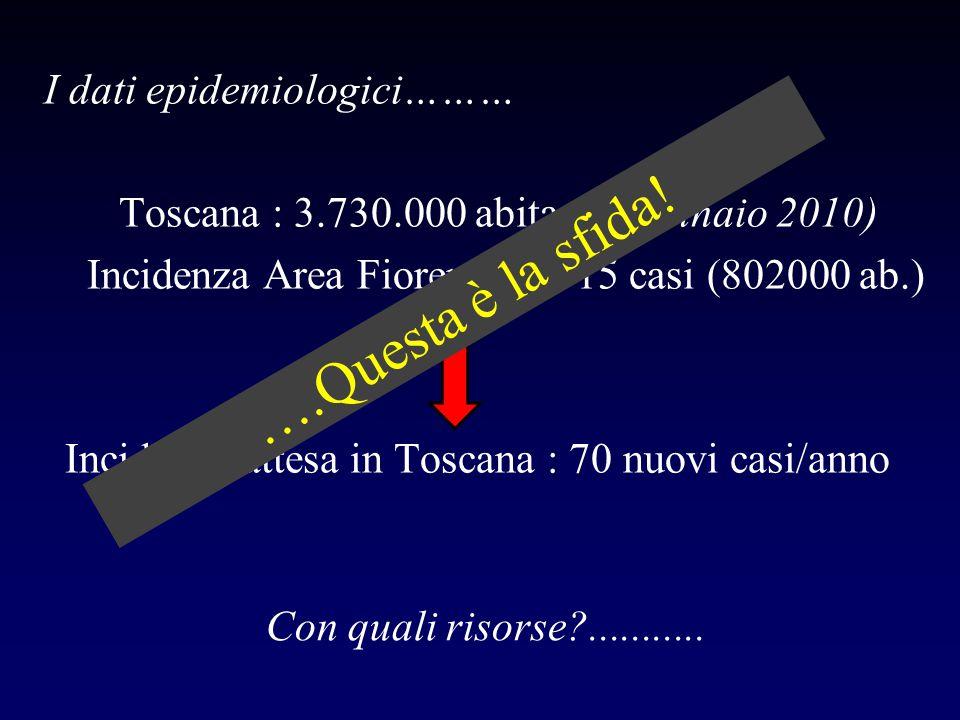I dati epidemiologici……… Toscana : 3.730.000 abitanti (gennaio 2010) Incidenza Area Fiorentina : 15 casi (802000 ab.) Incidenza attesa in Toscana : 70