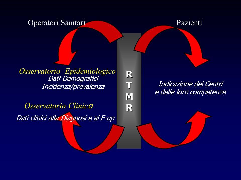 RTMR Osservatorio Clinic o Dati Demografici Incidenza/prevalenza Operatori SanitariPazienti Osservatorio Epidemiologico Dati clinici alla Diagnosi e a