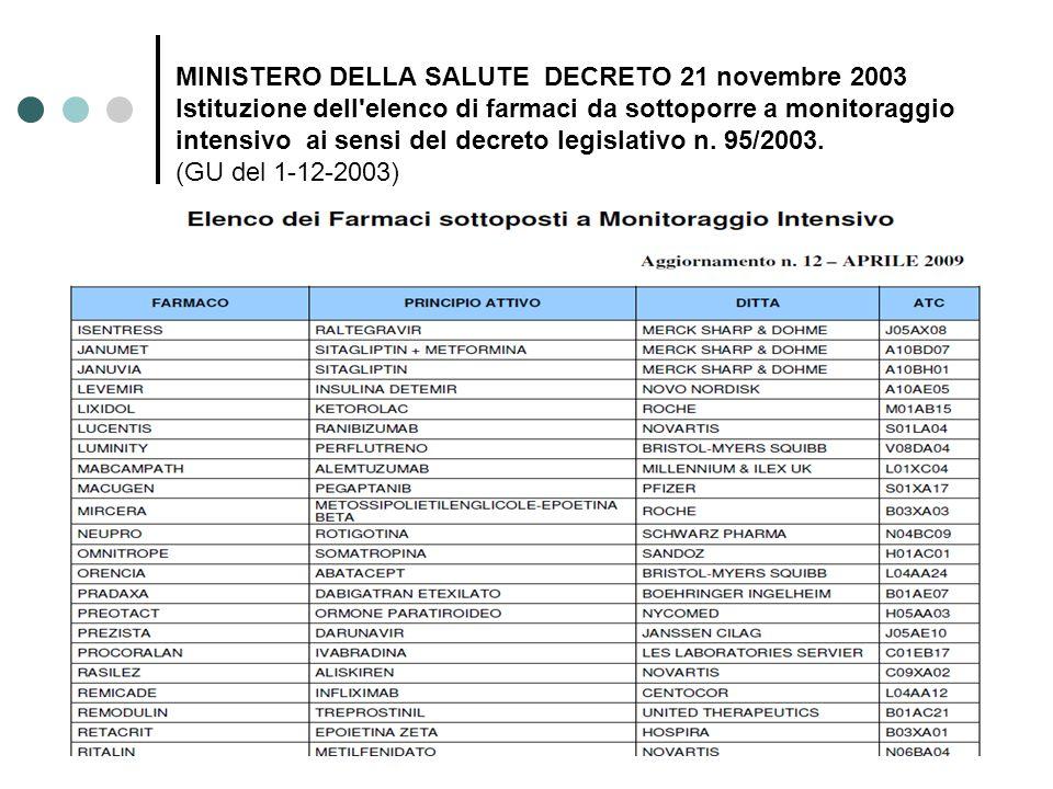 MINISTERO DELLA SALUTE DECRETO 21 novembre 2003 Istituzione dell elenco di farmaci da sottoporre a monitoraggio intensivo ai sensi del decreto legislativo n.
