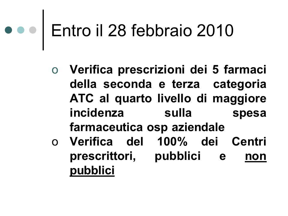 Entro il 28 febbraio 2010 oVerifica prescrizioni dei 5 farmaci della seconda e terza categoria ATC al quarto livello di maggiore incidenza sulla spesa farmaceutica osp aziendale oVerifica del 100% dei Centri prescrittori, pubblici e non pubblici
