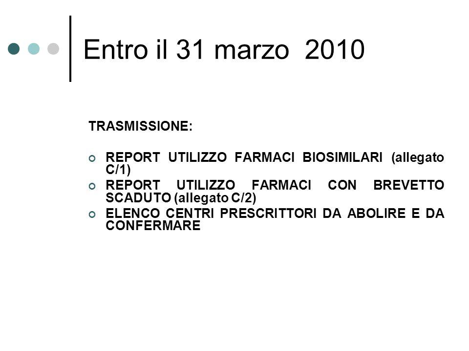 Entro il 30 giugno 2010 Assegnazione budget Centri Prescrittori