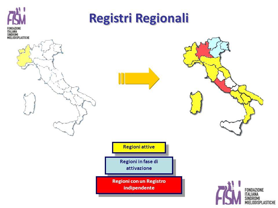 Regioni attive Regioni in fase di attivazione Regioni con un Registro indipendente Registri Regionali